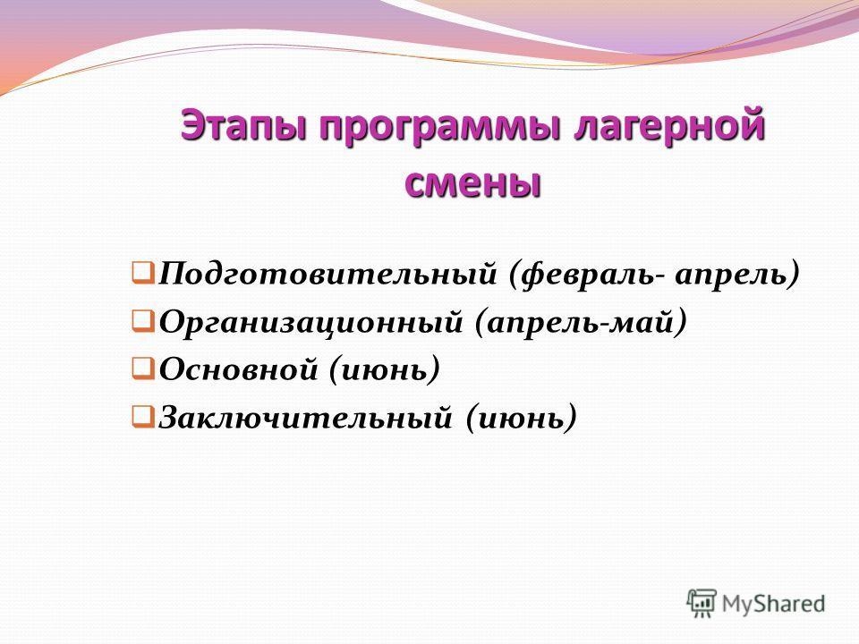 Этапы программы лагерной смены Подготовительный (февраль- апрель) Организационный (апрель-май) Основной (июнь) Заключительный (июнь)