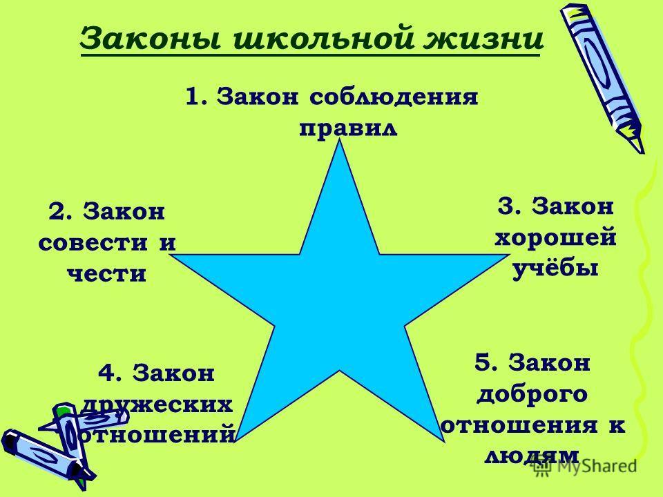 Законы школьной жизни 1.Закон соблюдения правил 2. Закон совести и чести 3. Закон хорошей учёбы 4. Закон дружеских отношений 5. Закон доброго отношения к людям