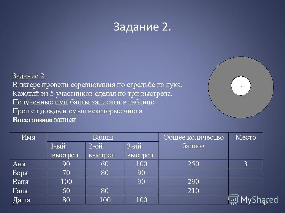 Задание 2. 42