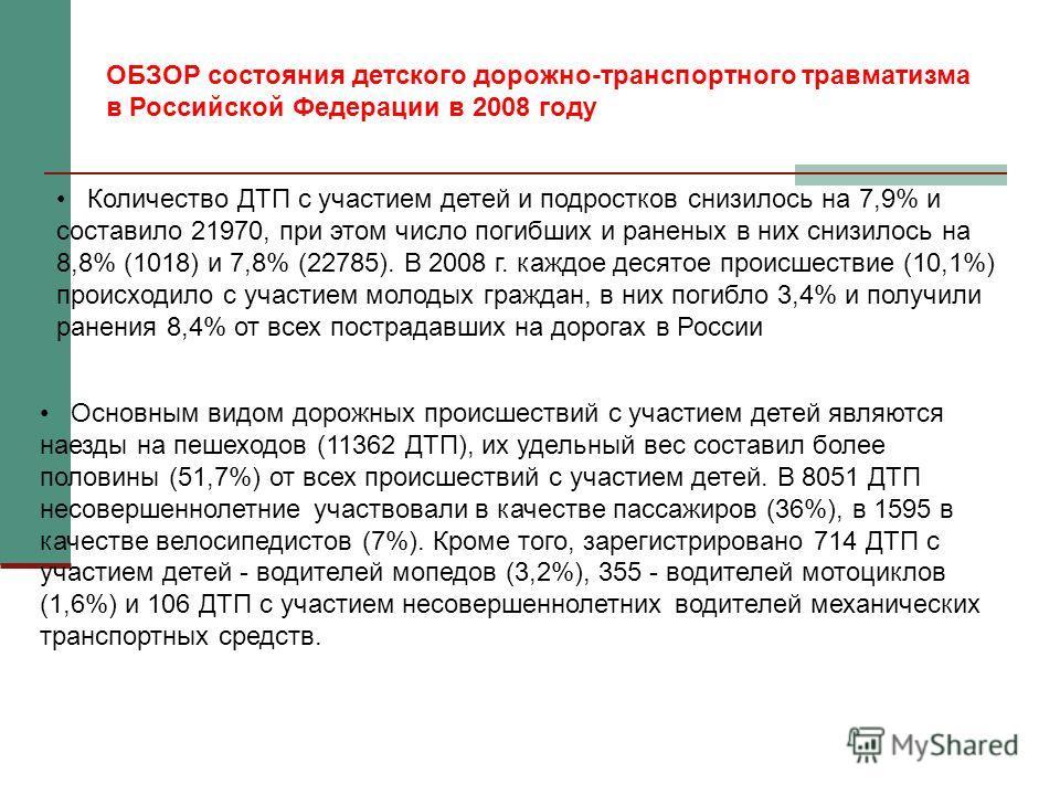 ОБЗОР состояния детского дорожно-транспортного травматизма в Российской Федерации в 2008 году Количество ДТП с участием детей и подростков снизилось на 7,9% и составило 21970, при этом число погибших и раненых в них снизилось на 8,8% (1018) и 7,8% (2