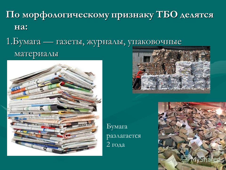 По морфологическому признаку ТБО делятся на: 1.Бумага газеты, журналы, упаковочные материалы Бумага разлагается 2 года