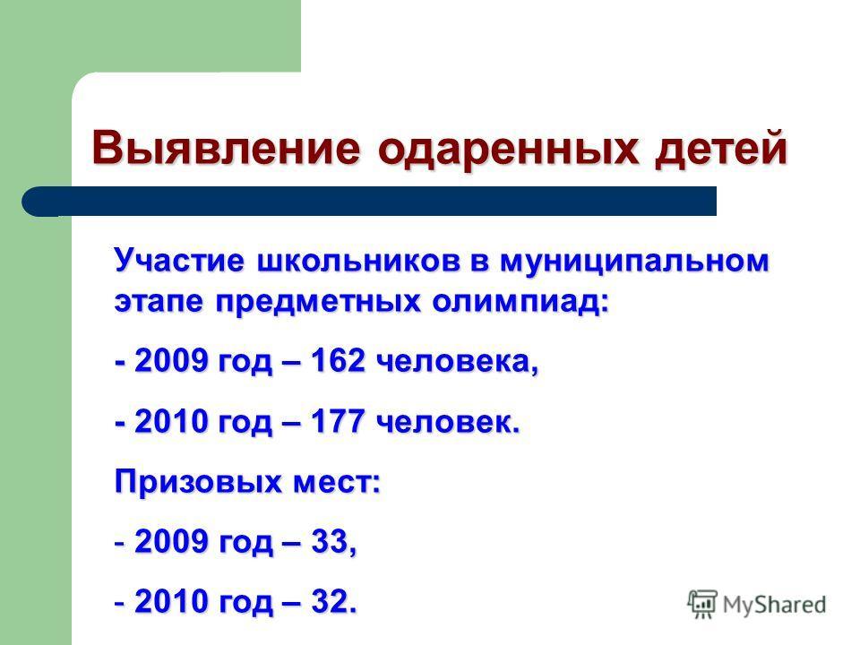 Выявление одаренных детей Участие школьников в муниципальном этапе предметных олимпиад: - 2009 год – 162 человека, - 2010 год – 177 человек. Призовых мест: - 2009 год – 33, - 2010 год – 32.