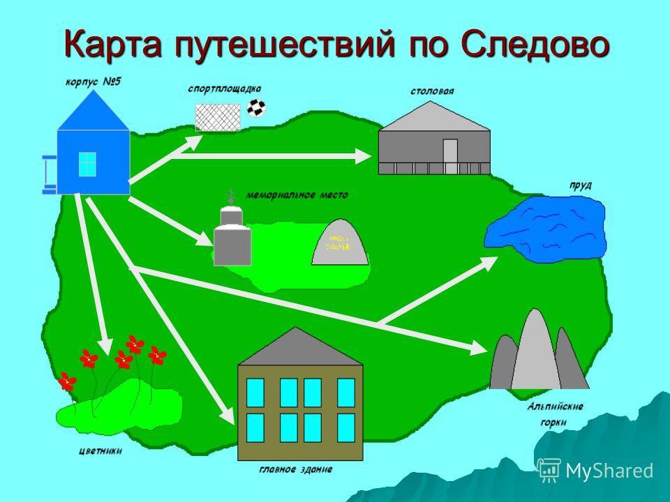 Карта путешествий по Следово