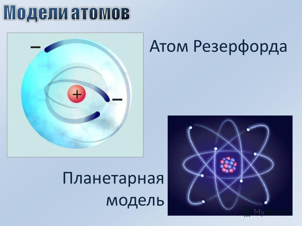 Атом Резерфорда Планетарная модель