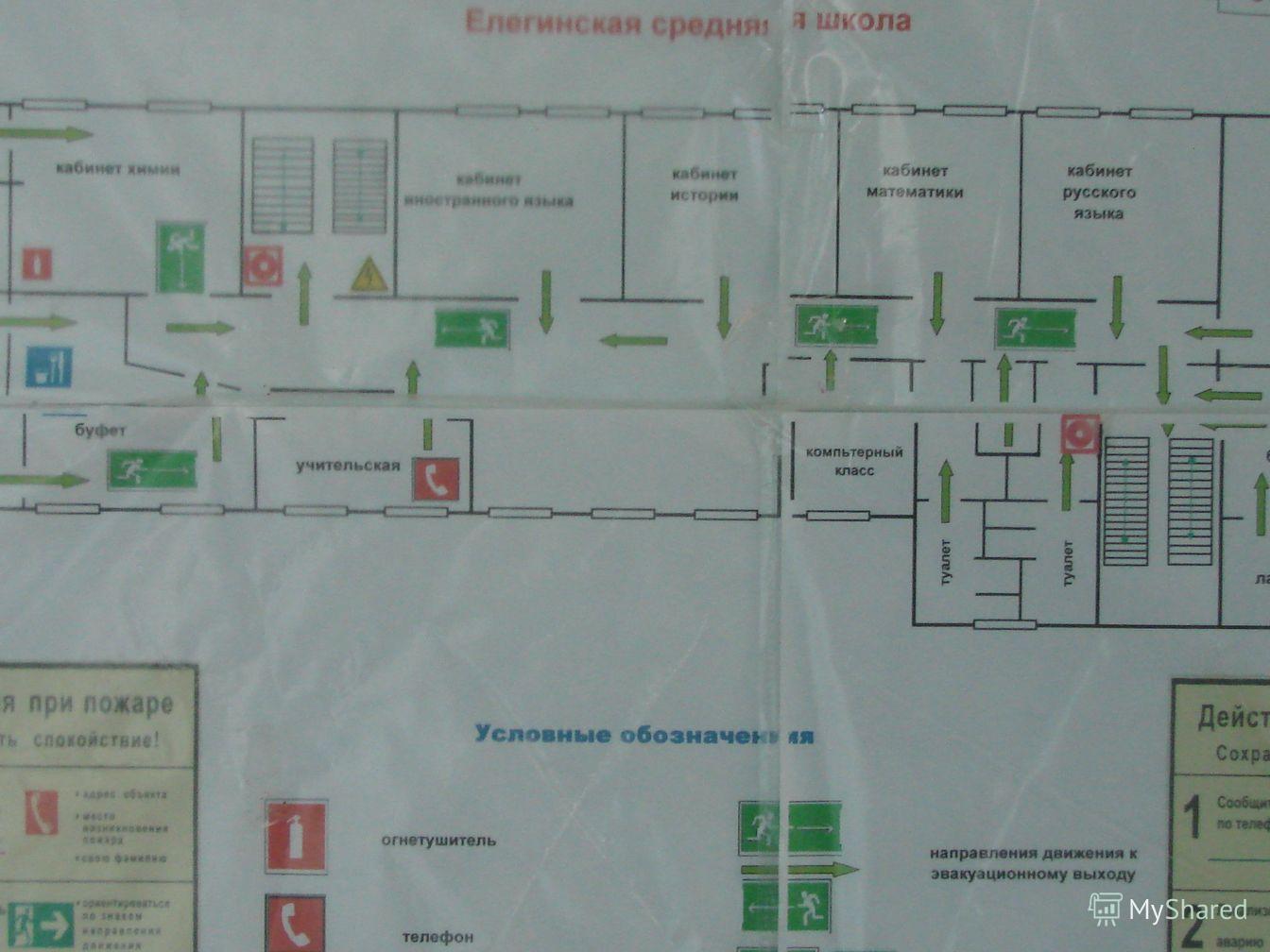 ПАСПОРТ ОБЪЕКТА ОБРАЗОВАНИЯ МОУ«Елегинская СОШ» д Елегино ул. Задняя,11 (план 2-го этажа) ПАСПОРТ ОБЪЕКТА ОБРАЗОВАНИЯ МОУ«Елегинская СОШ» д Елегино ул. Задняя,11 (план 2-го этажа)