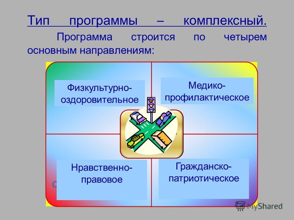 Тип программы – комплексный. Программа строится по четырем основным направлениям: Физкультурно- оздоровительное Медико- профилактическое Нравственно- правовое Гражданско- патриотическое