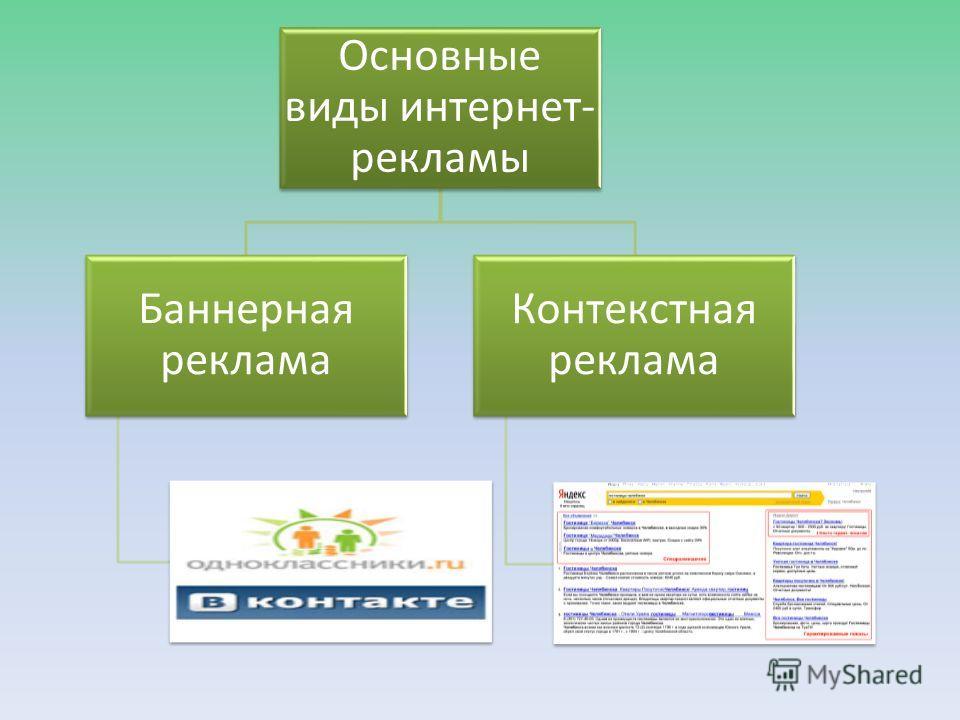Основные виды интернет- рекламы Баннерная реклама Контекстная реклама