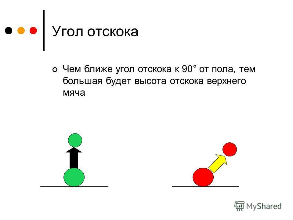 Угол отскока Чем ближе угол отскока к 90° от пола, тем большая будет высота отскока верхнего мяча
