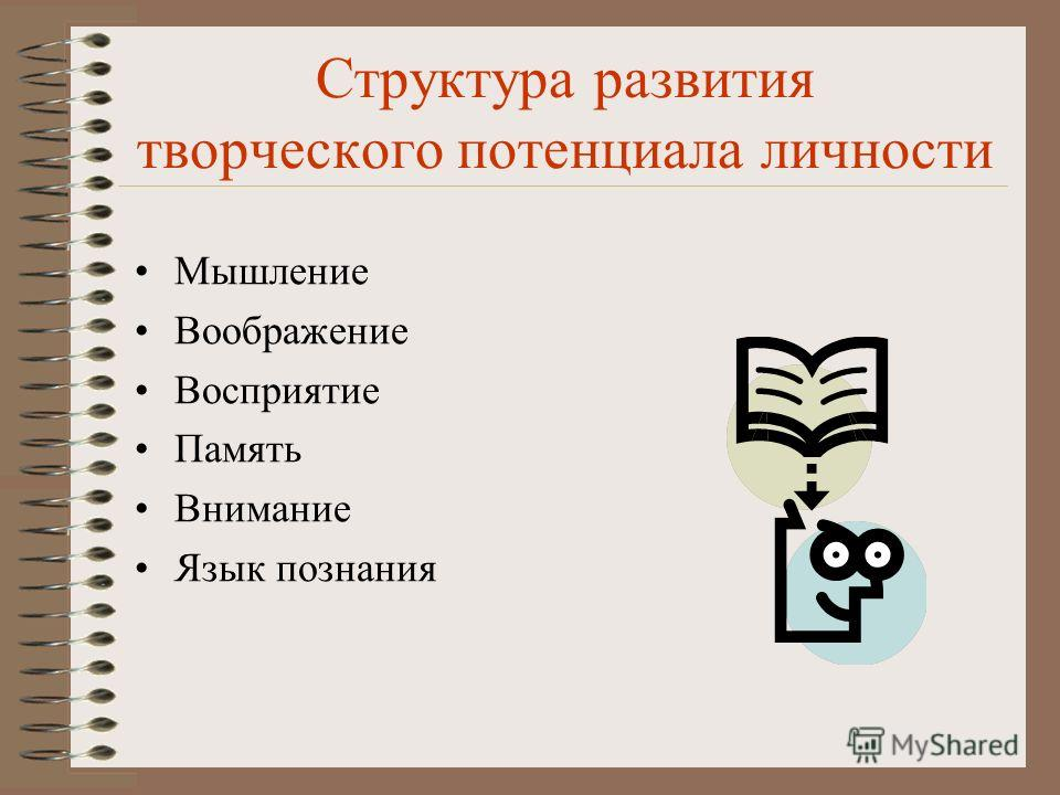 Структура развития творческого потенциала личности Мышление Воображение Восприятие Память Внимание Язык познания