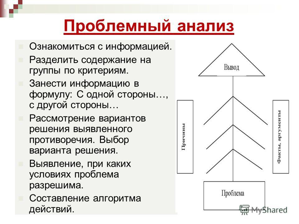 Проблемный анализ Ознакомиться с информацией. Разделить содержание на группы по критериям. Занести информацию в формулу: С одной стороны…, с другой стороны… Рассмотрение вариантов решения выявленного противоречия. Выбор варианта решения. Выявление, п