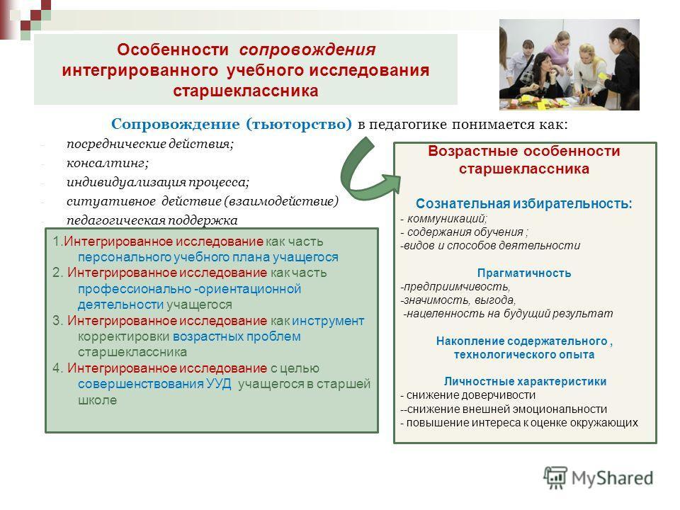 Особенности сопровождения интегрированного учебного исследования старшеклассника Сопровождение (тьюторство) в педагогике понимается как: - посреднические действия; - консалтинг; - индивидуализация процесса; - ситуативное действие (взаимодействие) - п