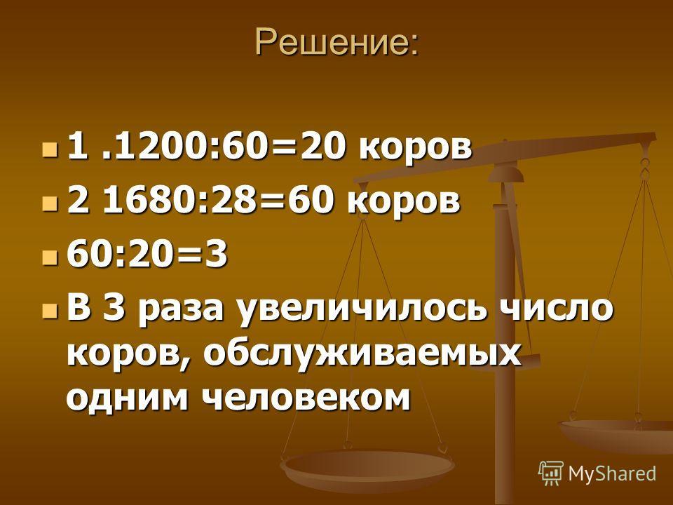 Решение: 1.1200:60=20 коров 1.1200:60=20 коров 2 1680:28=60 коров 2 1680:28=60 коров 60:20=3 60:20=3 В 3 раза увеличилось число коров, обслуживаемых одним человеком В 3 раза увеличилось число коров, обслуживаемых одним человеком