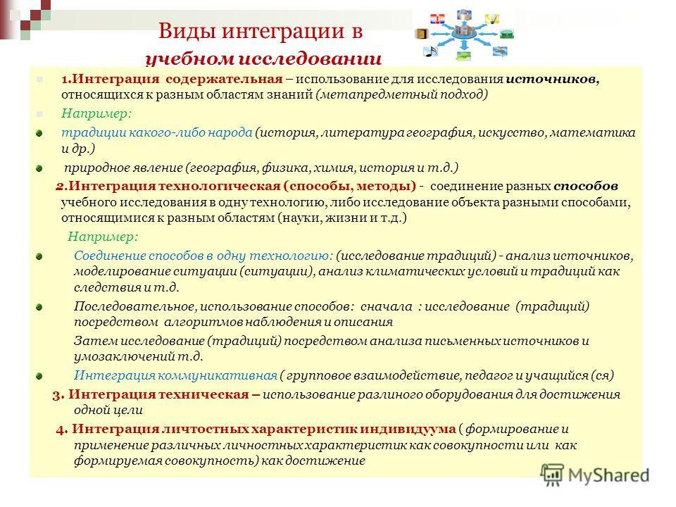 Виды интеграции в учебном исследовании 1.Интеграция содержательная – использование для исследования источников, относящихся к разным областям знаний (метапредметный подход) Например: традиции какого-либо народа (история, литература география, искусст