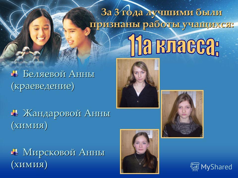 За 3 года лучшими были признаны работы учащихся: Беляевой Анны Беляевой Анны(краеведение) Жандаровой Анны Жандаровой Анны(химия) Мирсковой Анны Мирсковой Анны(химия)