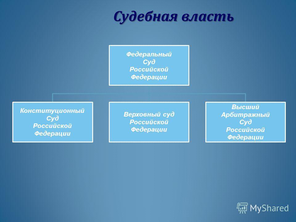 Судебная власть Судебная власть Федеральный Суд Российской Федерации Конституционный Суд Российской Федерации Верховный суд Российской Федерации Высший Арбитражный Суд Российской Федерации