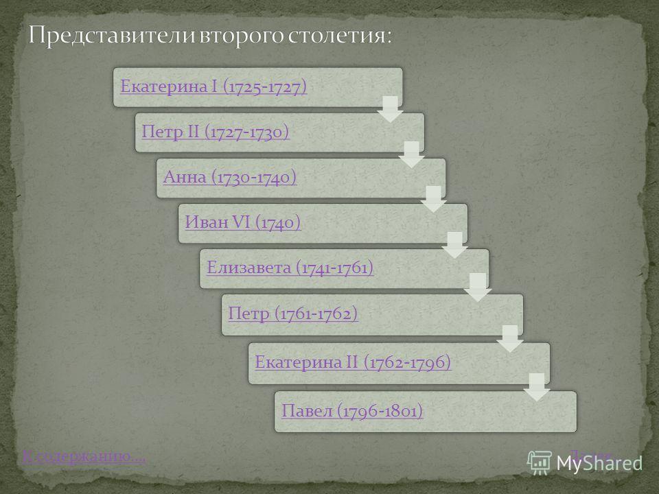 Екатерина I (1725-1727)Петр II (1727-1730)Анна (1730-1740)Иван VI (1740)Елизавета (1741-1761) Петр (1761-1762)Екатерина II (1762-1796) Павел (1796-1801) Далее…К содержанию….