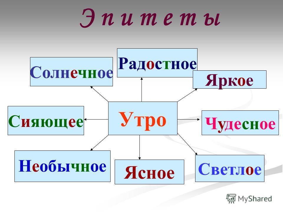 «УТРО» Т.Н. Яблонская