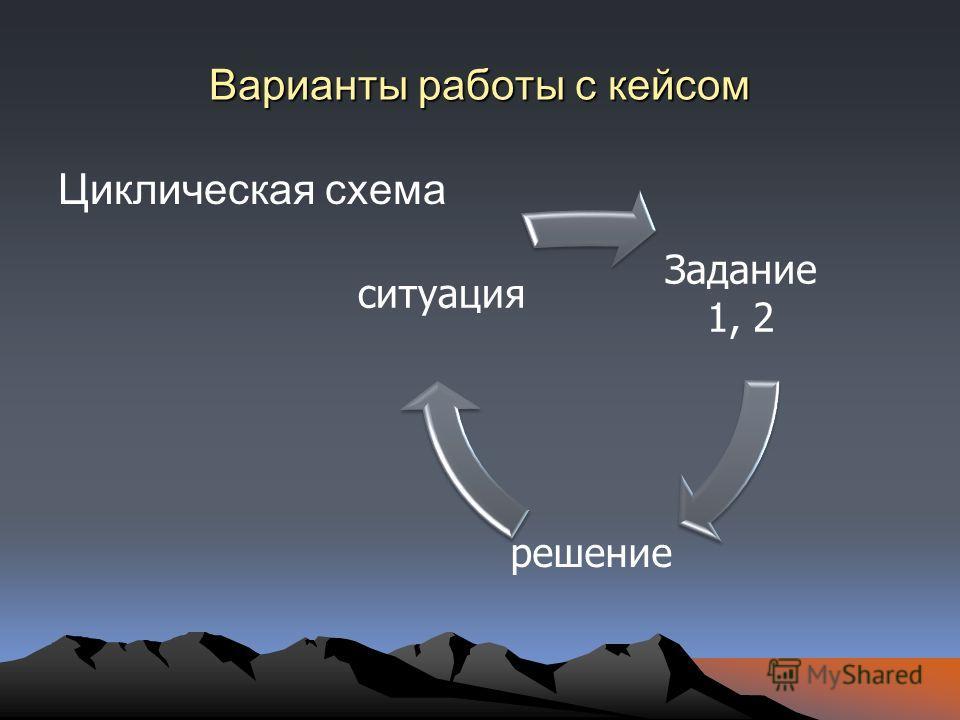 Варианты работы с кейсом Схема с разделением Ситуация – задание 1 – задание 2 – задание 3 - решение.