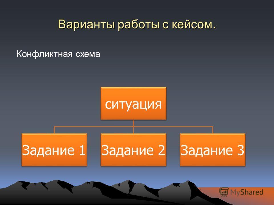 Варианты работы с кейсом Циклическая схема Задание 1, 2 решение ситуация