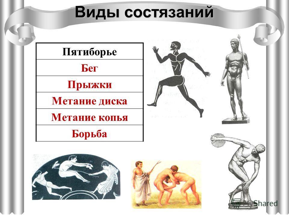 Правила игр Олимпийские игры продолжались пять дней По всей Греции провозглашался