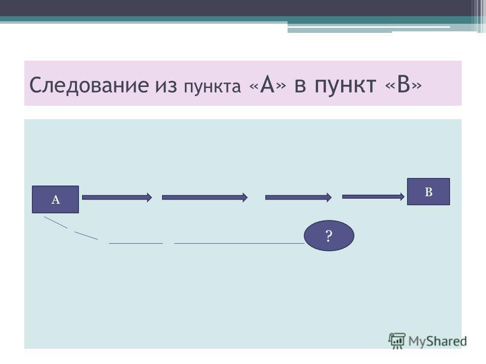 Следование из пункта « А» в пункт «В» А В ?