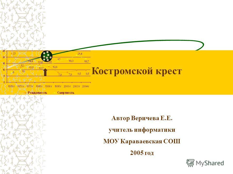 Автор Веричева Е.Е. учитель информатики МОУ Караваевская СОШ 2005 год Костромской крест
