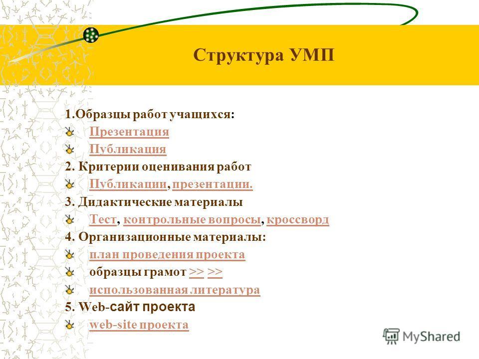 Структура УМП 1.Образцы работ учащихся: Презентация Публикация 2. Критерии оценивания работ Публикации, презентации.Публикациипрезентации. 3. Дидактические материалы Тест, контрольные вопросы, кроссвордТестконтрольные вопросыкроссворд 4. Организацион