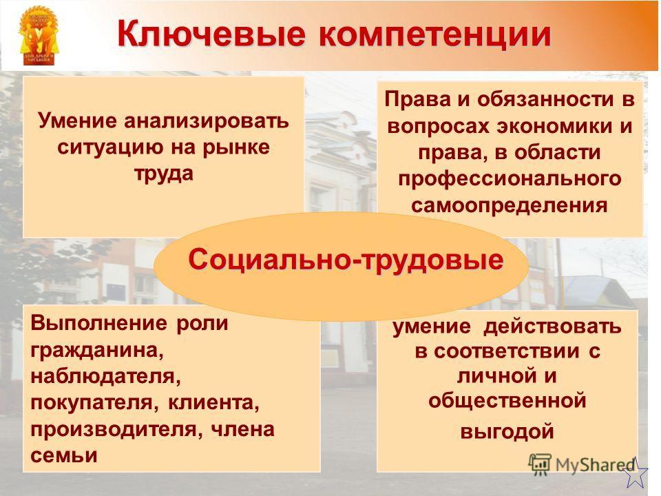 Ключевые компетенции Умение анализировать ситуацию на рынке труда Выполнение роли гражданина, наблюдателя, покупателя, клиента, производителя, члена семьи Права и обязанности в вопросах экономики и права, в области профессионального самоопределения у