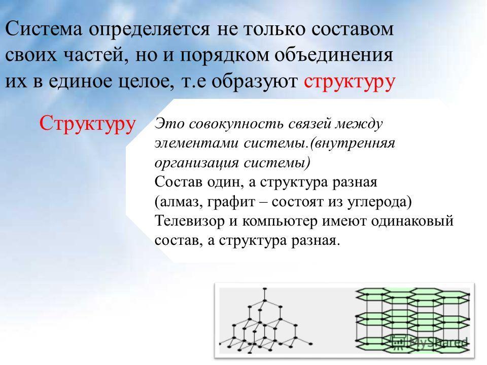 Это совокупность связей между элементами системы.(внутренняя организация системы) Состав один, а структура разная (алмаз, графит – состоят из углерода) Телевизор и компьютер имеют одинаковый состав, а структура разная. Система определяется не только