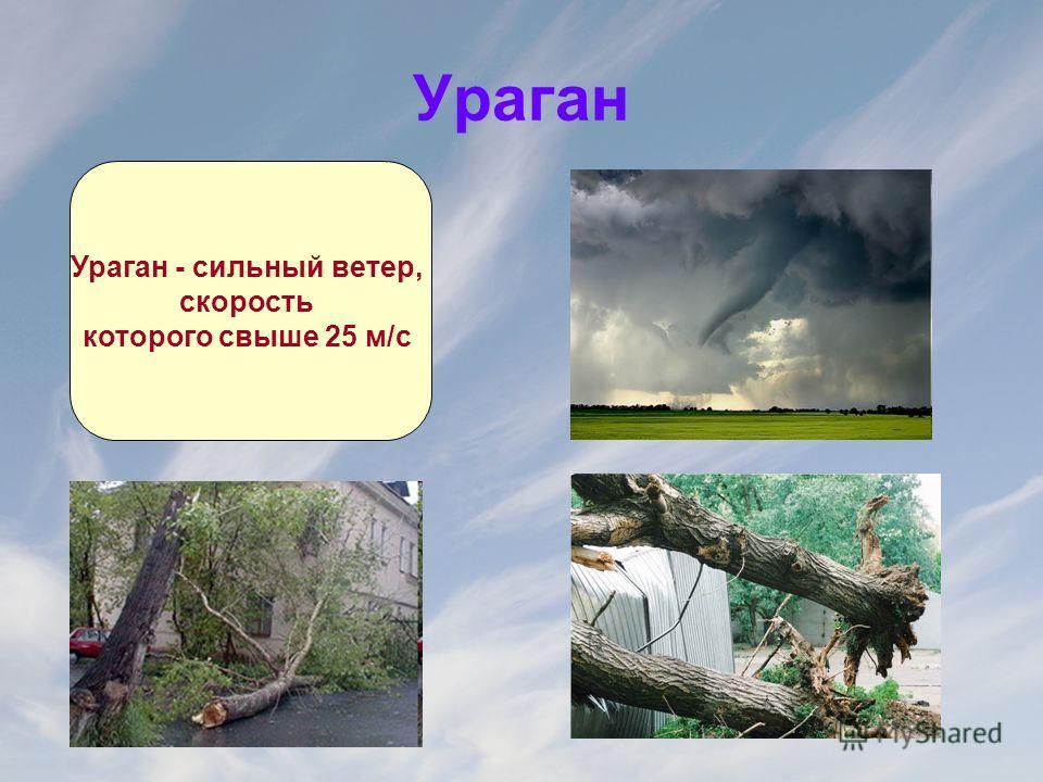 Ураган Ураган - сильный ветер, скорость которого свыше 25 м/с