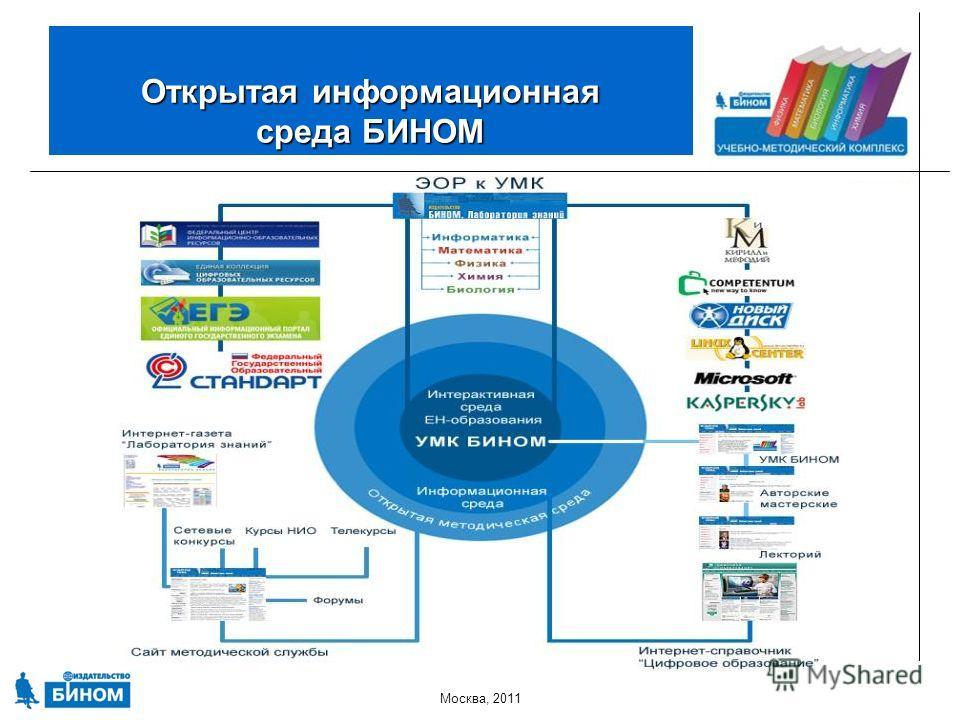 Москва, 2011 Открытая информационная среда БИНОМ