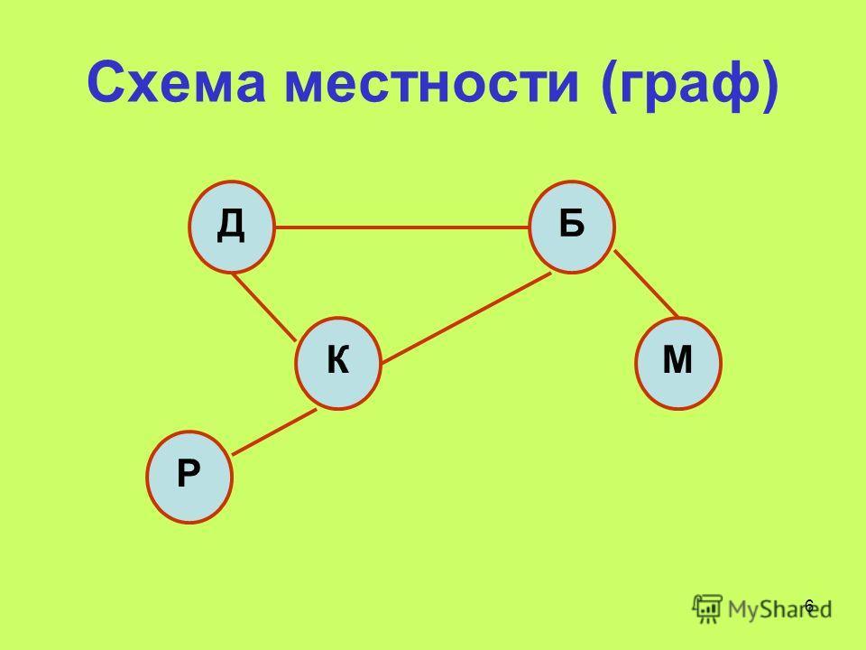 6 Схема местности (граф) ДБ КМ Р
