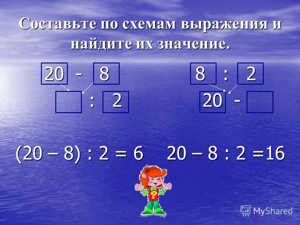 Составьте по схемам выражения и найдите их значение. 20 - 8 8 : 2 : 2 20 - : 2 20 - (20 – 8) : 2 = 6 20 – 8 : 2 =16