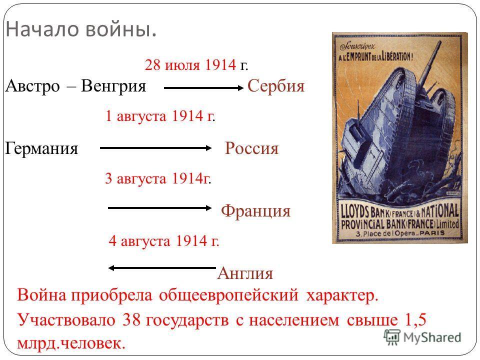 Начало войны. 28 июля 1914 г. Австро – Венгрия Сербия 1 августа 1914 г. Германия Россия 3 августа 1914г. Франция 4 августа 1914 г. Англия Война приобрела общеевропейский характер. Участвовало 38 государств с населением свыше 1,5 млрд.человек.