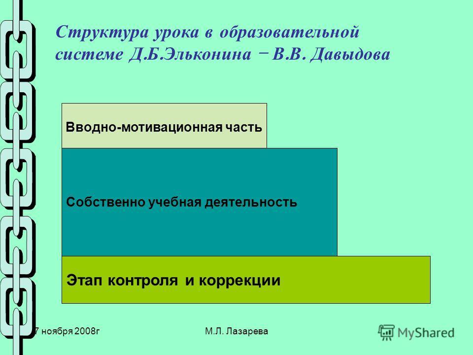 27 ноября 2008гМ.Л. Лазарева Структура урока в образовательной системе Д. Б. Эльконина – В. В. Давыдова Вводно-мотивационная часть Собственно учебная деятельность Этап контроля и коррекции