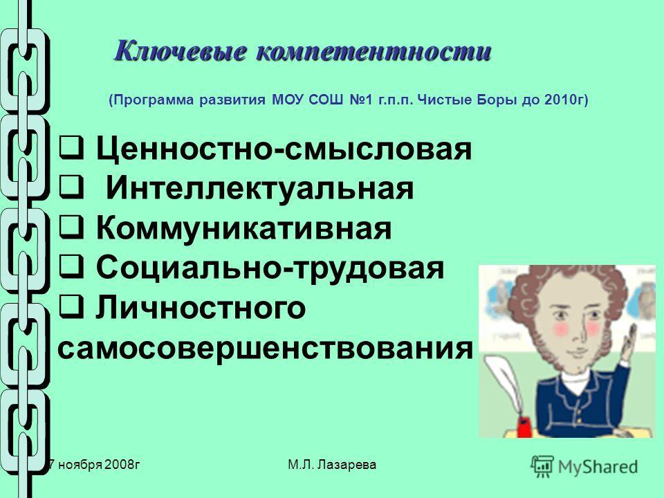 27 ноября 2008гМ.Л. Лазарева Ключевые компетентности Ценностно-смысловая Интеллектуальная Коммуникативная Социально-трудовая Личностного самосовершенствования (Программа развития МОУ СОШ 1 г.п.п. Чистые Боры до 2010г)