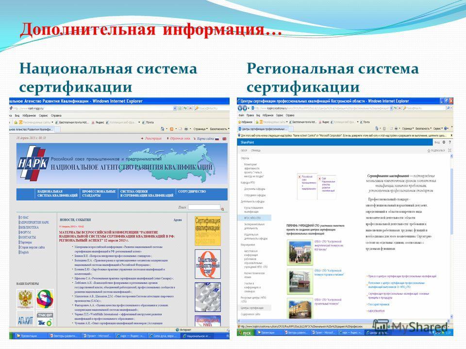 Дополнительная информация… Национальная система сертификации Региональная система сертификации