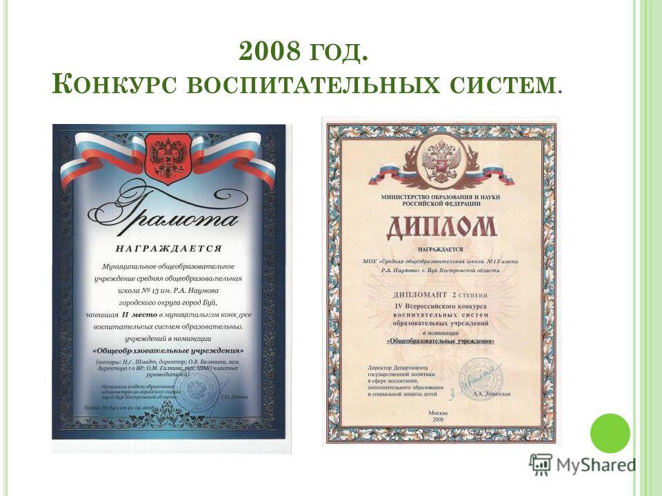 2008 ГОД. К ОНКУРС ВОСПИТАТЕЛЬНЫХ СИСТЕМ.