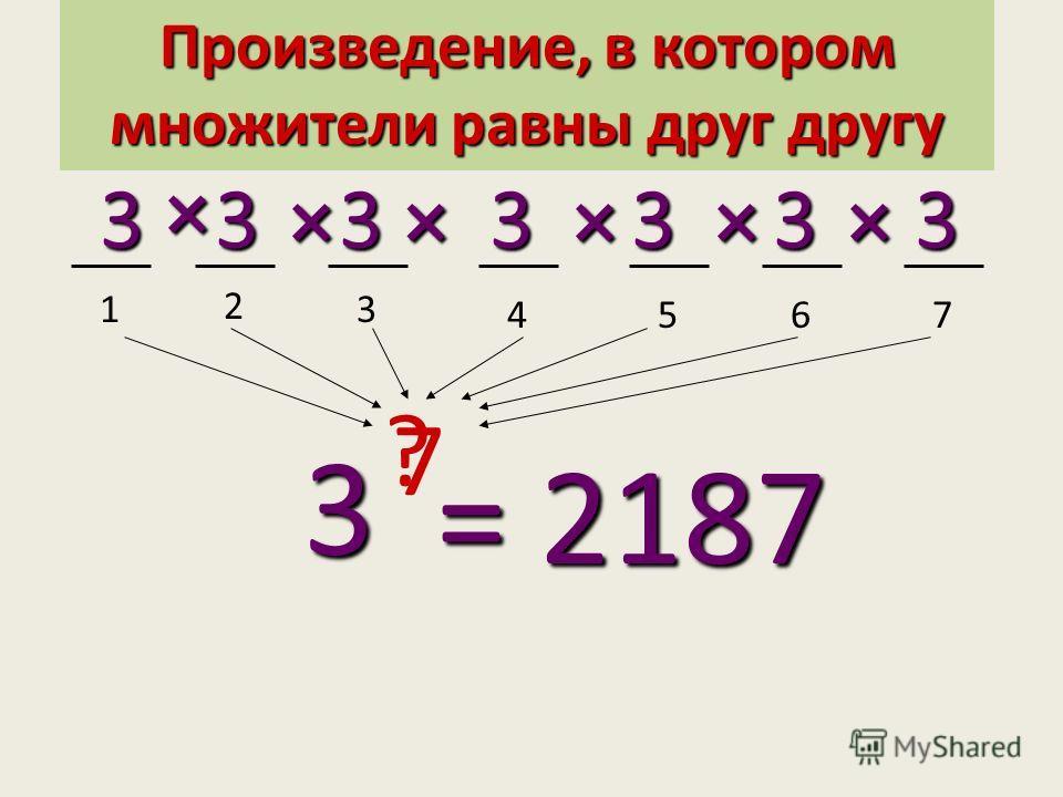 1 2345 3 3 333++++ 3 ? × =21 + 3 + 3 67 7 Сумма, в которой слагаемые равны друг другу