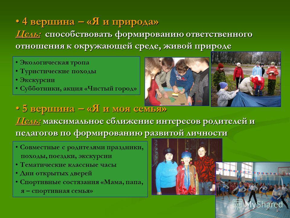 4 вершина – «Я и природа» 4 вершина – «Я и природа» Цель: способствовать формированию ответственного отношения к окружающей среде, живой природе 5 вершина – «Я и моя семья» 5 вершина – «Я и моя семья» Цель: максимальное сближение интересов родителей