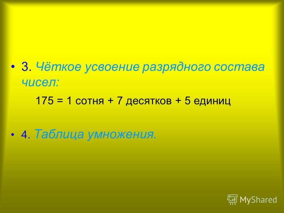 3. Чёткое усвоение разрядного состава чисел: 175 = 1 сотня + 7 десятков + 5 единиц 4. Таблица умножения.