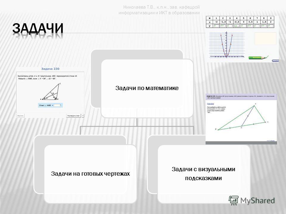Задачи по математикеЗадачи на готовых чертежах Задачи с визуальными подсказками Николаева Т.В., к.п.н., зав. кафедрой информатизации и ИКТ в образовании