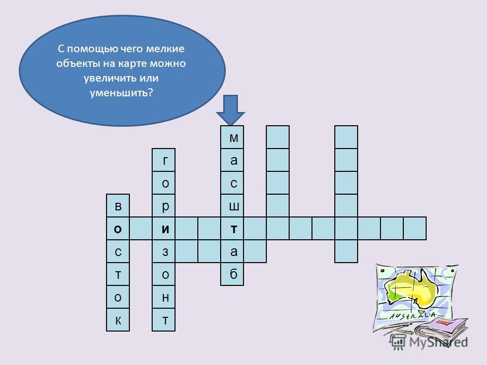 С помощью чего мелкие объекты на карте можно увеличить или уменьшить? в о с т о к и р о г з о н т т ш а м а с б
