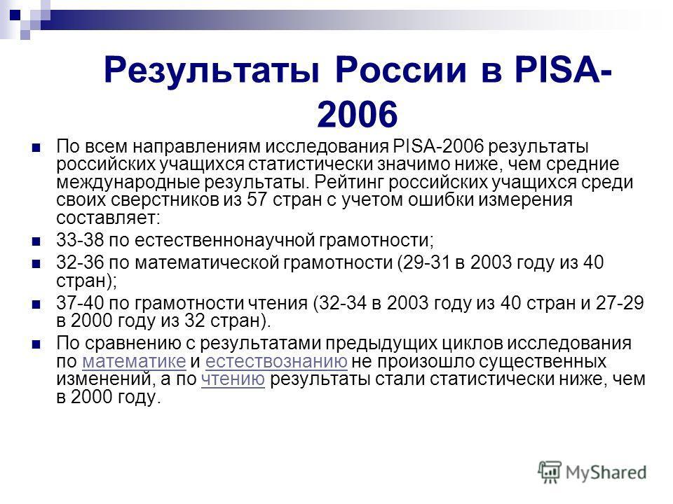 Результаты России в PISA- 2006 По всем направлениям исследования PISA-2006 результаты российских учащихся статистически значимо ниже, чем средние международные результаты. Рейтинг российских учащихся среди своих сверстников из 57 стран с учетом ошибк