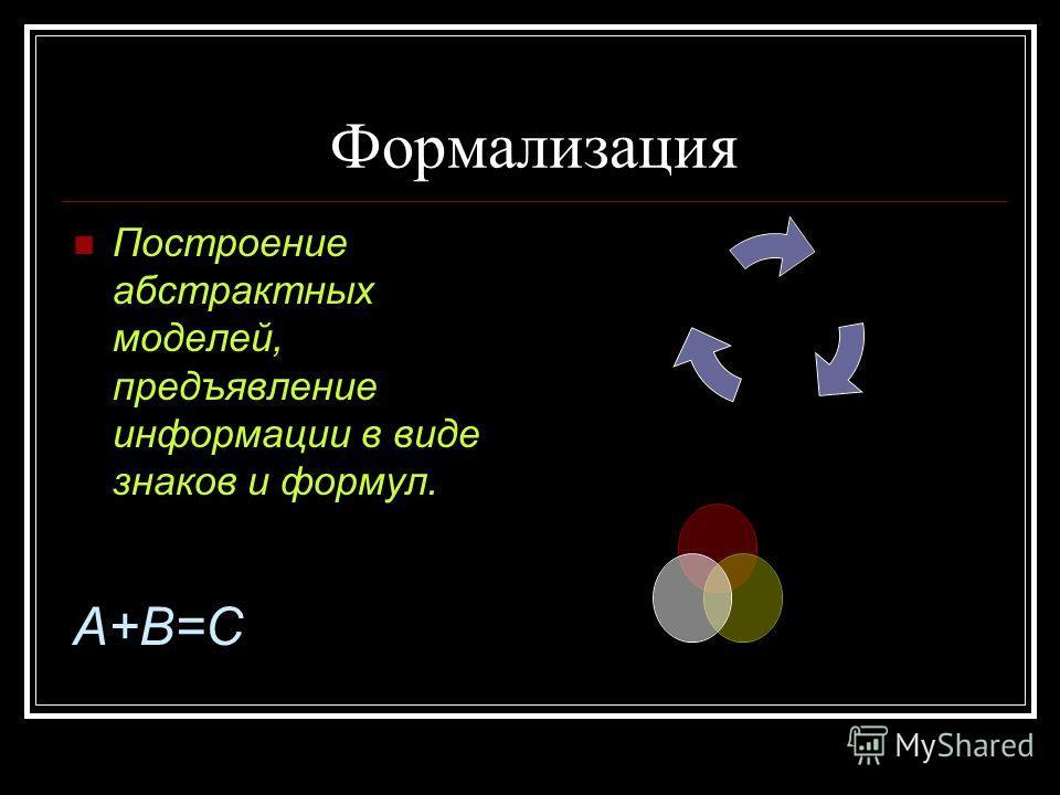 Формализация Построение абстрактных моделей, предъявление информации в виде знаков и формул. A+B=C