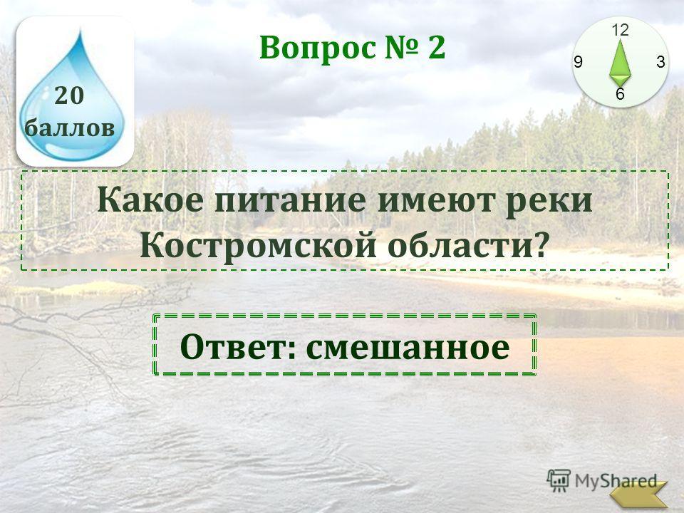 20 баллов 12 9 3 6 Вопрос 2 Какое питание имеют реки Костромской области? Ответ: смешанное