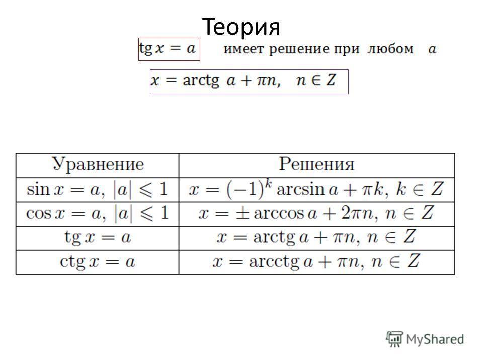 Теория