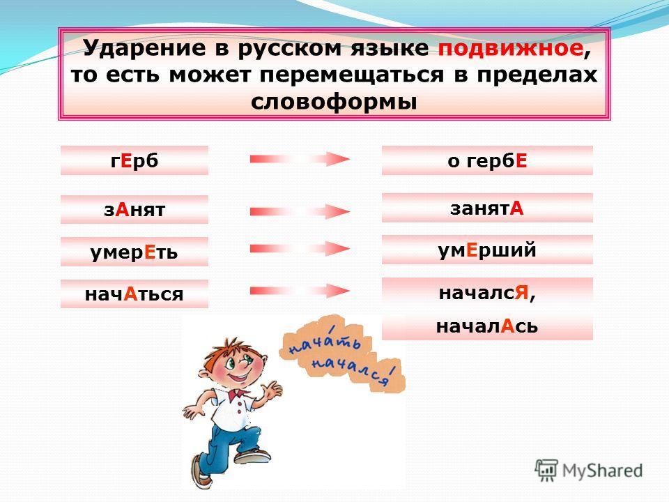 Ударение в русском языке подвижное, то есть может перемещаться в пределах словоформы умЕрший о гербЕ занятА умерЕть гЕрб зАнят началсЯ, началАсь начАться