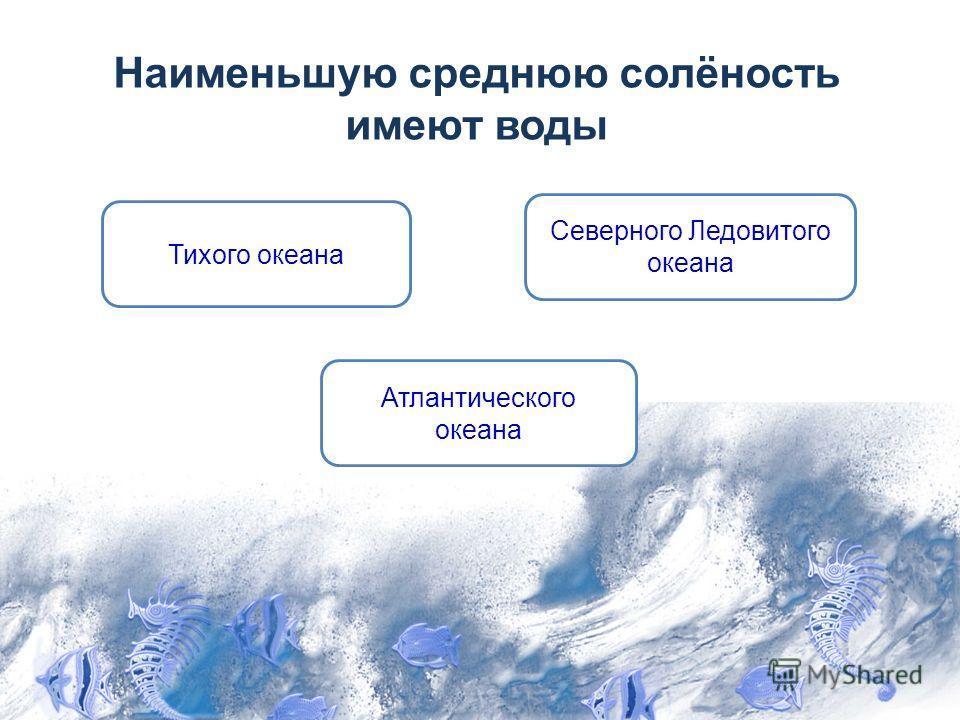 Наименьшую среднюю солёность имеют воды Северного Ледовитого океана Тихого океана Атлантического океана
