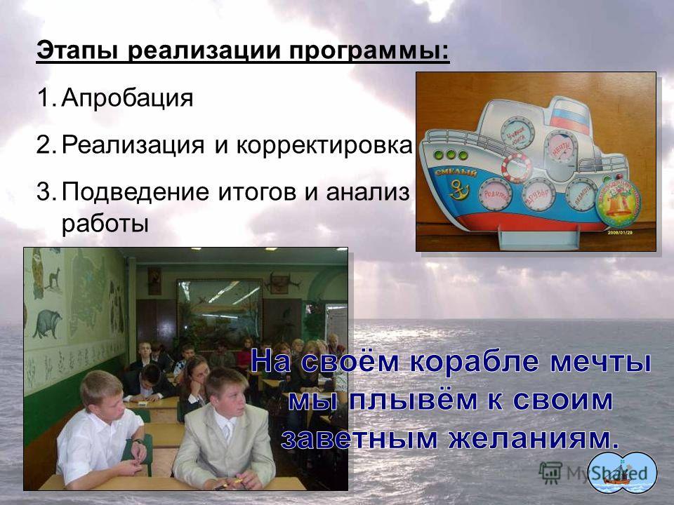 Этапы реализации программы: 1.Апробация 2.Реализация и корректировка 3.Подведение итогов и анализ работы